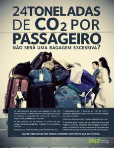 ANA - CO2 campaign