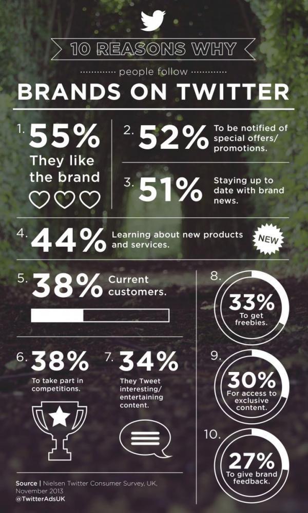 10 razões que nos fazem seguir uma marca