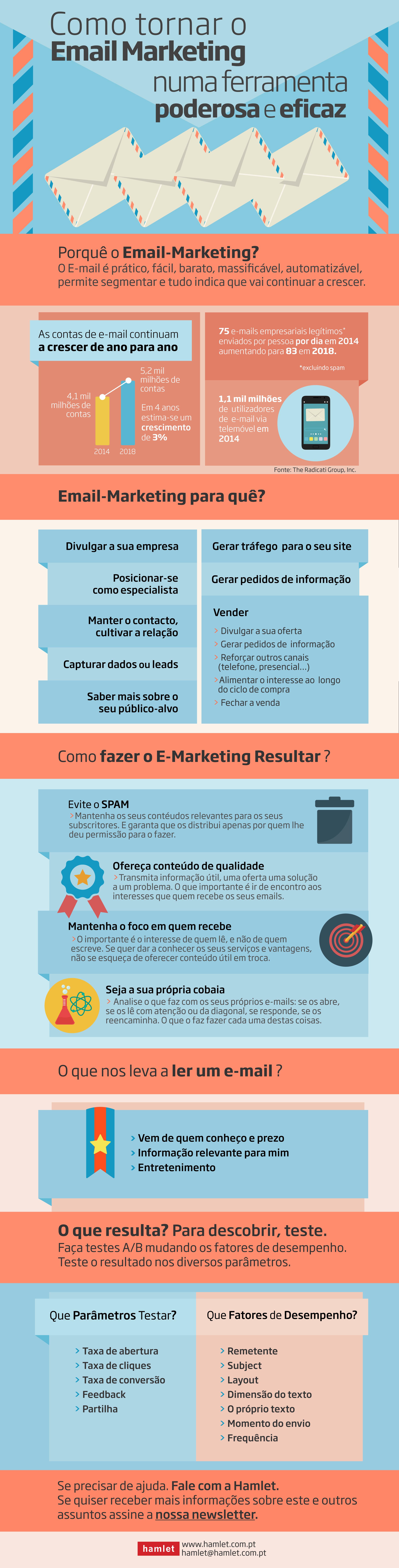 Como tornar o Email Marketing numa ferramenta poderosa e eficaz