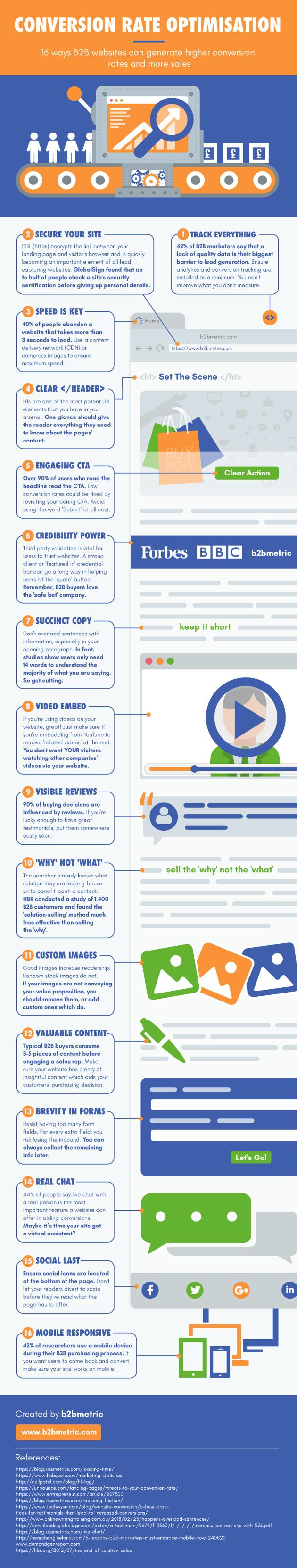 16 dicas para aumentar a conversão no seu website b2b