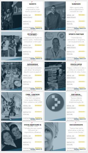 Heróis PME - histórias finalistas